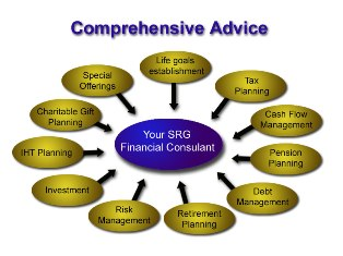 SRG Comprehensive Advice